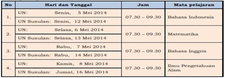 JADWAL UNAS smp 2013-2014