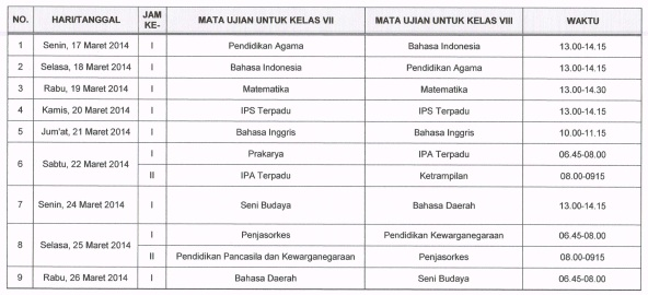 UTS Kelas VII dan VIII 2013-2014